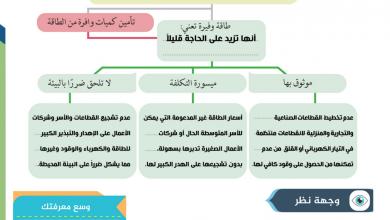 Photo of حل درس تأمين طاقة وافرة وموثوق بها بأسعار مقبولة دراسات اجتماعية عاشر