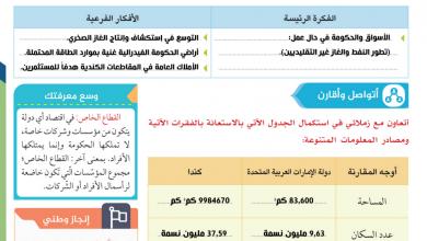 Photo of حل درس الأسواق والحكومة في حالة تطور النفط والغاز غير التقليدين دراسات اجتماعية عاشر