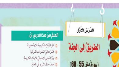 Photo of حل درس الطريق إلى الجنة الصف الثامن