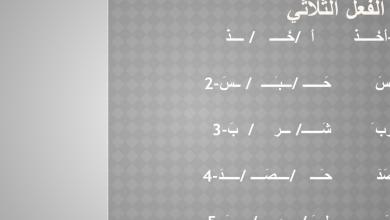 Photo of بوروبينت تحليل الكلمات لغة عربية صف أول فصل ثالث