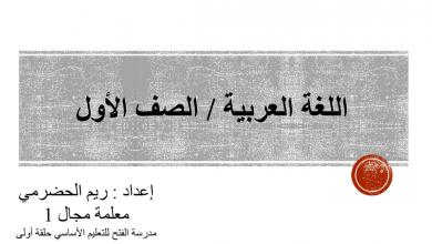 Photo of بوربوينت حل درس مهن وأعمال لغة عربية صف أول فصل ثالث