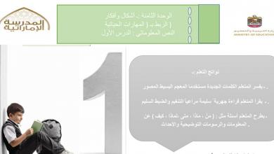Photo of بوربوينت حل درس النص المعلوماتي لغة عربية صف ثاني فصل ثالث