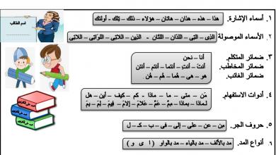 Photo of ورقة عمل الظواهر اللغوية لغة عربية صف ثاني