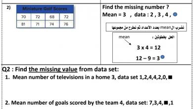 Photo of ورق عمل المتوسط الحسابي رياضيات صف خامس فصل ثالث