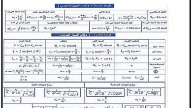Photo of نموذج امتحان فيزياء صف ثاني عشر متقدم فصل ثالث