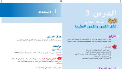 Photo of حل درس تمثيل الكسور والكسور العشرية رياضيات صف خامس فصل أول