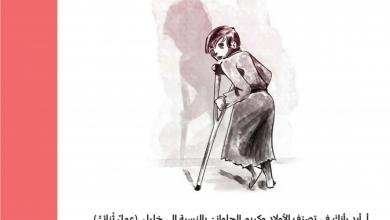 Photo of حل درس الإحسان والعطف والكرم تربية أخلاقية صف خامس فصل أول