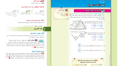 Photo of حل درس قسمة الأعداد الكسرية رياضيات صف سادس فصل أول