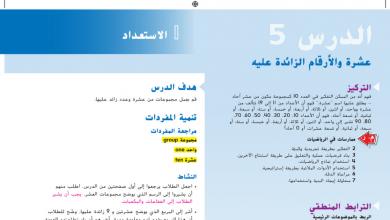 Photo of حل درس عشرة والأرقام الزائدة عليه رياضيات صف أول فصل أول
