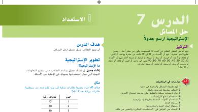 Photo of حل درس حل المسائل باستخدام استراتيجية (ارسم جدولاً) رياضيات صف أول فصل أول