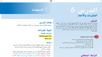 Photo of حل درس العشرات والآحاد رياضيات صف أول فصل أول