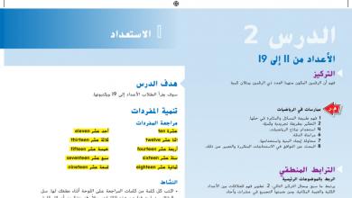 Photo of حل درس الأعداد من 11 إلى 19 رياضيات صف أول فصل أول