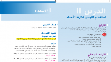 Photo of حل درس استخدام النماذج لمقارنة الأعداد رياضيات صف أول فصل أول