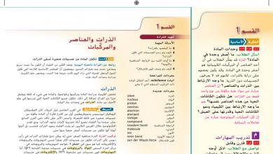Photo of حل درس الذرات والعناصر والمركبات أحياء صف تاسع متقدم فصل أول