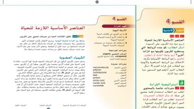 Photo of حل درس العناصر الأساسية اللازمة للحياة أحياء صف تاسع متقدم فصل أول