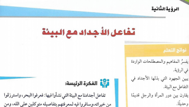 Photo of حل الرؤية الثانية تفاعل الأجداد مع البيئة دراسات اجتماعية صف حادي عشر فصل أول