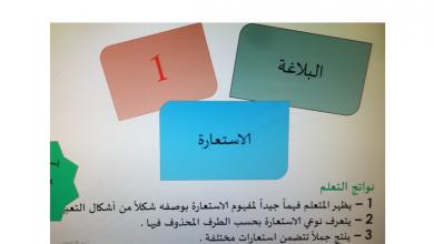 Photo of حل درس الاستعارة لغة عربية صف عاشر فصل أول