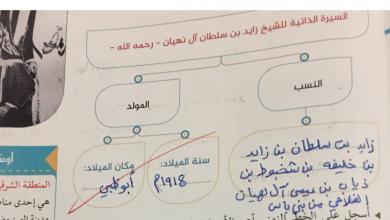 Photo of حل الرؤية الثانية الفكر الاتحادي عند الشيخ زايد دراسات اجتماعية صف عاشر فصل أول