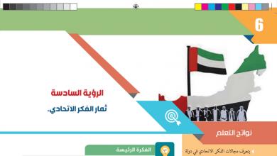 Photo of حل درس ثمار الفكر الاتحادي دراسات اجتماعية صف عاشر فصل أول