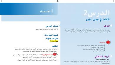Photo of حل درس الأنماط في جدول الجمع رياضيات صف ثالث فصل أول