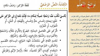 Photo of حل درس النص الوصفي (وصف مكان) لغة عربية صف رابع فصل أول