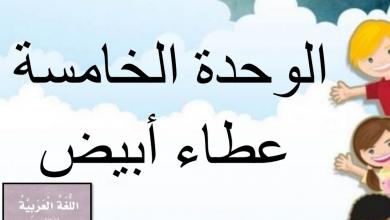 Photo of بوربوينت درس الحرف المشدد مع ال التعريف لغة عربية صف أول فصل أول