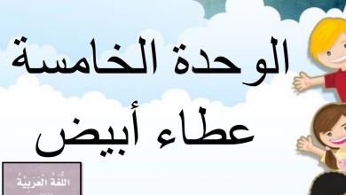 Photo of حل درس الجملة الفعلية (بنية الكلمة) لغة عربية صف أول فصل أول