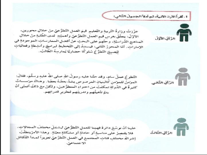 يرمي سماكة التشبث حقيبة تدريبية عن العمل الجتماعي والتطوعي Natural Soap Directory Org