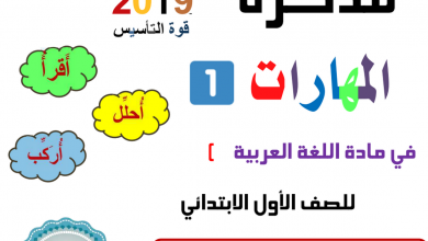 Photo of أوراق تدريب على القراءة والتركيب والتحليل لغة عربية صف أول