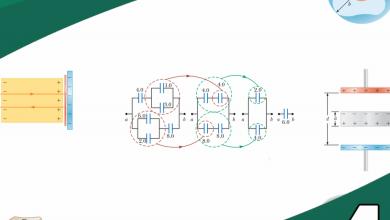 Photo of ملخص وحدة المكثفات فيزياء صف ثاني عشر متقدم فصل أول