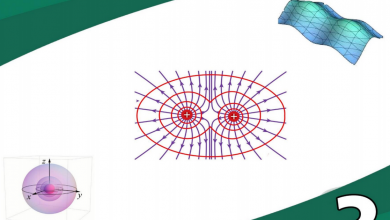 Photo of ملخص وحدة الجهد الكهربائي فيزياء صف ثاني عشر متقدم فصل أول