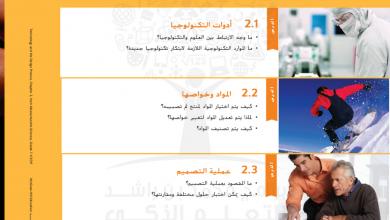 Photo of دليل المعلم الوحدة الثانية التكنولوجيا وعملية التصميم علوم صف سادس
