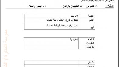 Photo of أوراق عمل درس الجملة والتركيب لغة عربية صف سادس فصل أول