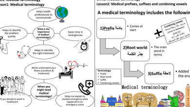 Photo of مراجعة وملخص علوم صحية صف ثاني عشر فصل أول