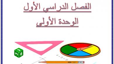 Photo of أوراق عمل الدوال الأسية واللوغاريتمية رياضيات صف ثاني عشر متقدم فصل أول