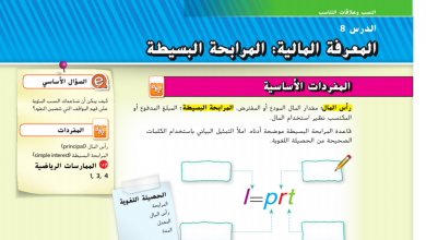 Photo of حل درس المعرفة المالية المرابحة البسيطة رياضيات صف سابع فصل أول
