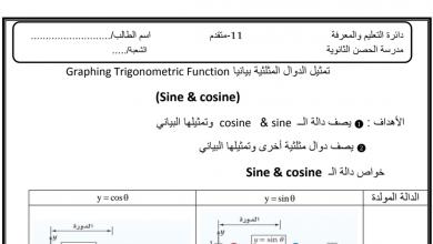 Photo of أوراق عمل تمثيل الدوال المثلثية بيانيا رياضيات صف حادي عشر متقدم فصل أول