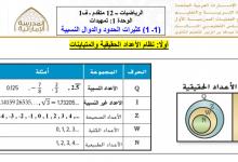 Photo of أوراق عمل كثيرات الحدود والدوال النسبية رياضيات صف ثاني عشر متقدم فصل أول