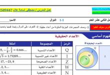 Photo of أوراق عمل الدوال رياضيات صف ثاني عشر عام فصل أول