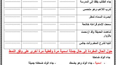 Photo of ورقة عمل الحال الجملة لغة عربية صف ثامن فصل أول