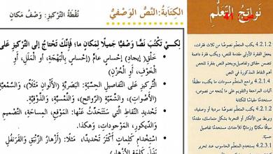 Photo of حل درس النص الوصفي لوصف مكان الصف الرابع لغة عربية
