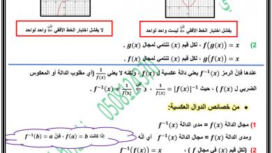 Photo of أوراق عمل درس الدوال العكسية رياضيات صف ثاني عشر فصل أول
