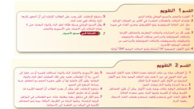 Photo of حل أقسام وتقويم الوحدة الأولى أحياء صف عاشر فصل أول
