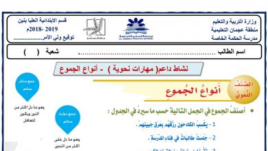 Photo of ورقة عمل أنواع الجموع لغة عربية صف رابع فصل أول