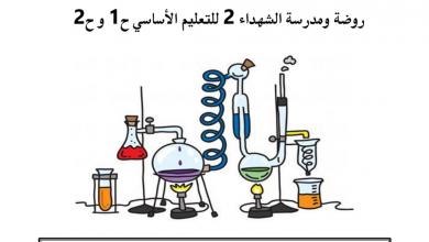 Photo of أوراق عمل استعداد لامتحان الفصل الأول لغة عربية صف سادس
